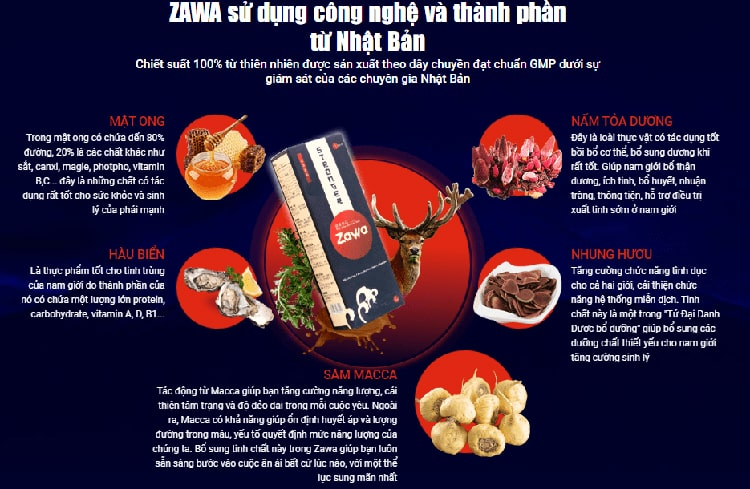 Thành phần của nước uống Zawa