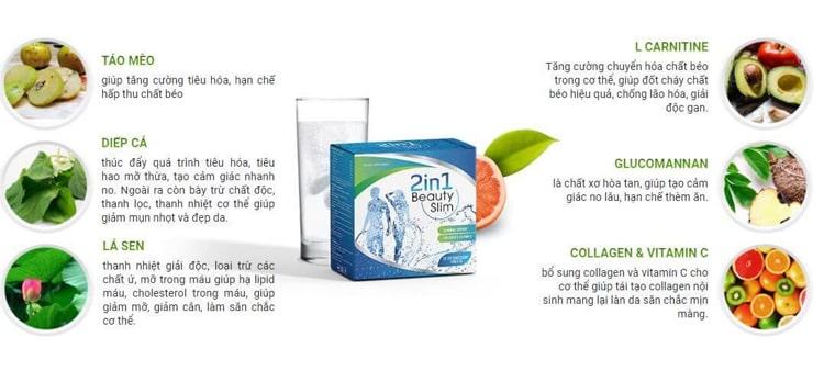 Thành phần thuốc giảm cân Beauty Slim Body