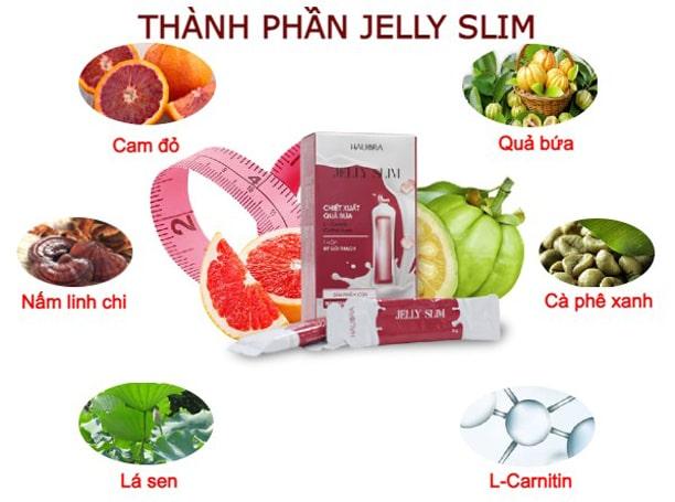 Thành phần thạch giảm cân Jelly Slim